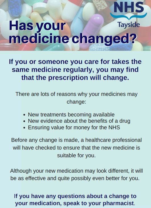 Has Your Medicine Changed